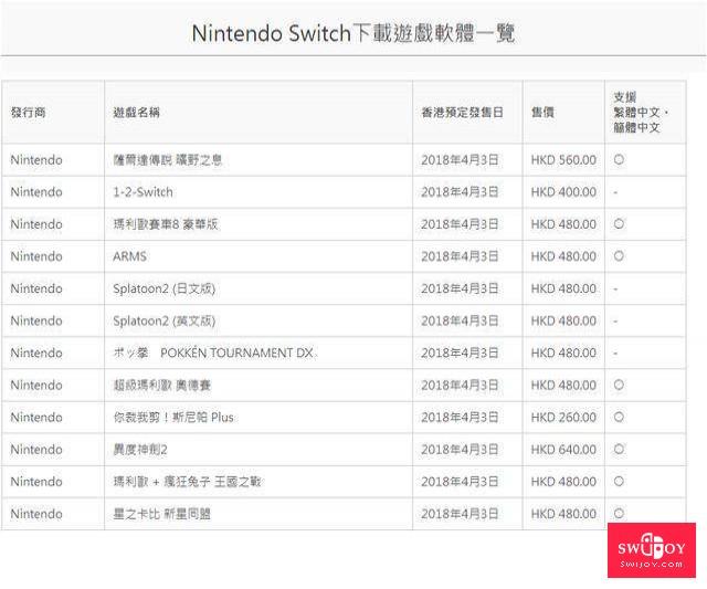 任天堂香港eShop4月3日正式上线 开放下载名单已公布 价格普遍感人