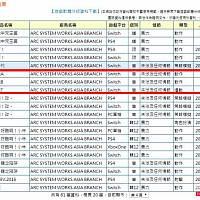 台湾评级网站曝出ASW三款未公开Switch游戏