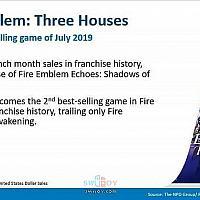 Switch《火焰纹章:风花雪月》销量第二 在美创首月记录