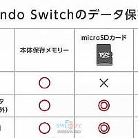 任天堂公布Switch数据储存机制 辟谣《宝可梦:剑/盾》毁存档