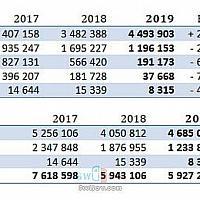 Switch2019年销量成绩斐然 同期大涨29%