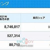 截止5月底Switch实体游戏销量占日本总销量9成以上