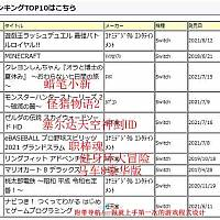 Switch游戏霸占日本游戏销售巨头GEO周销榜前十